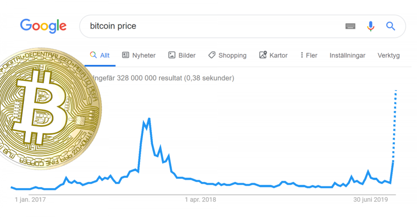 <strong>A complete review about BTC trends</strong>